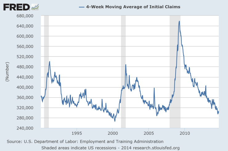 4wk jobless claims